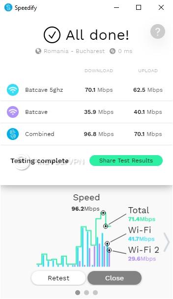 Speedify Interface Windows Speed test