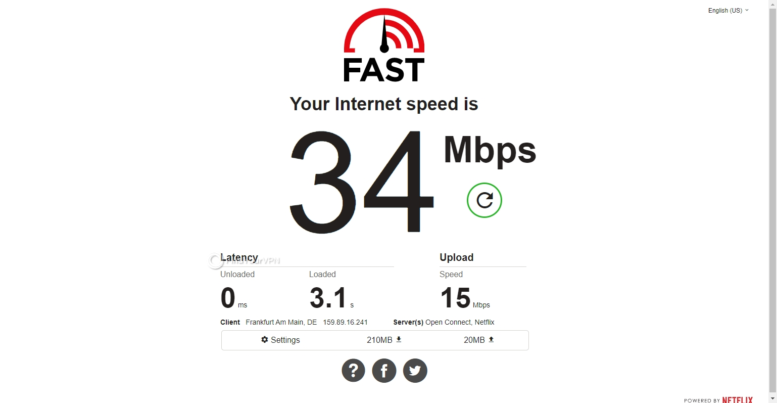 Speed results for Hola VPN's Germany server