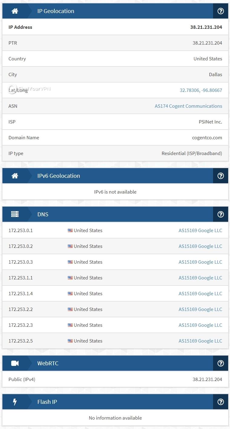RitaVPN's IPX results