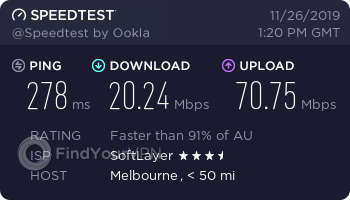 HideMyAss! VPN Australia results