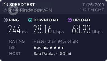 Speed test Brazil HideMyAss! VPN