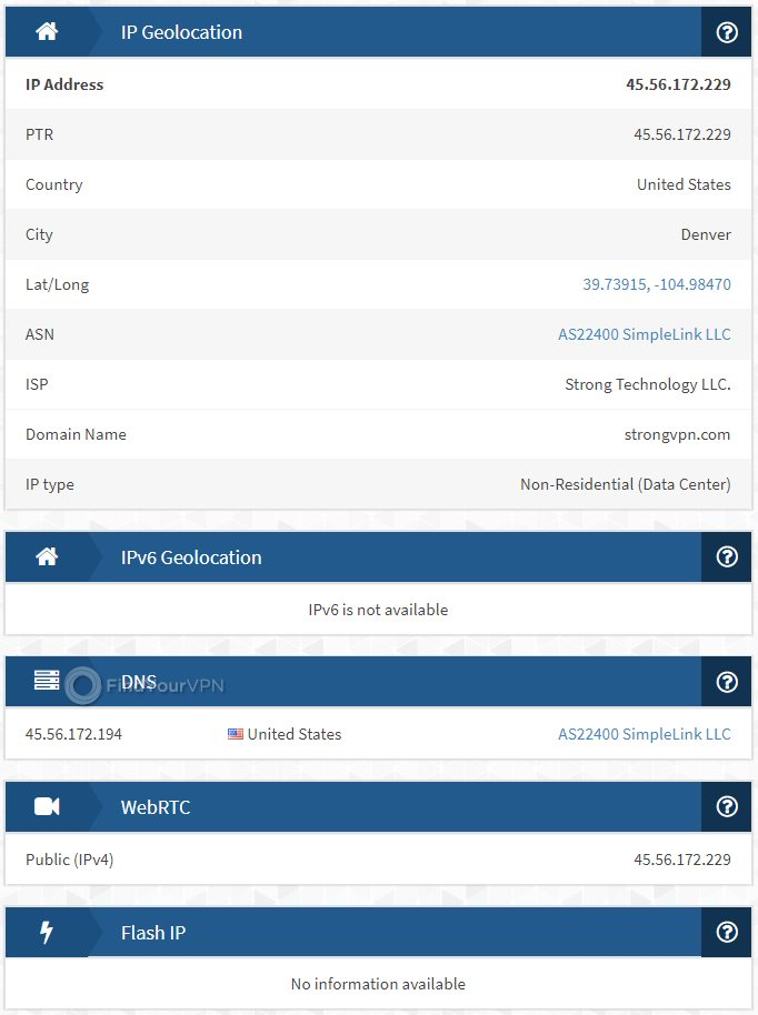 IPVanish's IPX results