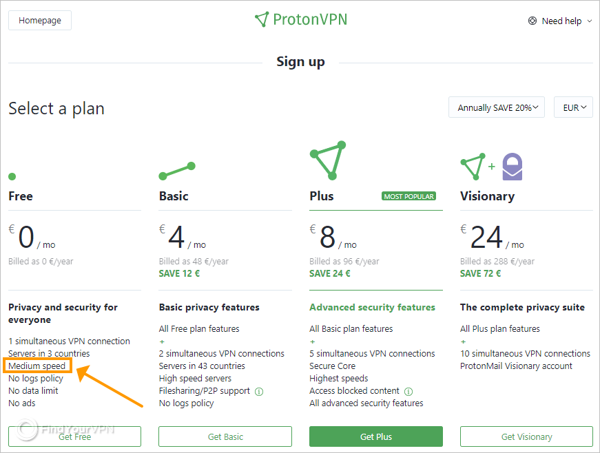 The ProtonVPN subscription plans