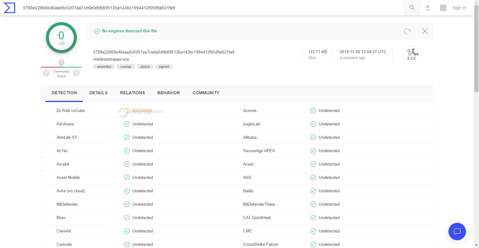 CyberGhost VPN's VirusTotal results