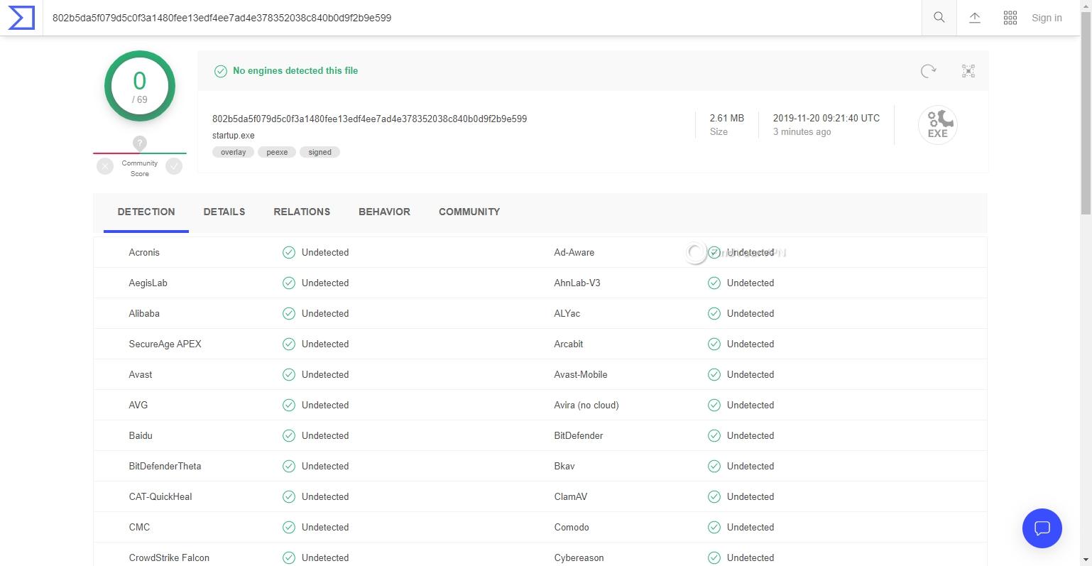 Kaspersky Secure Connection malware scan on VirusTotal
