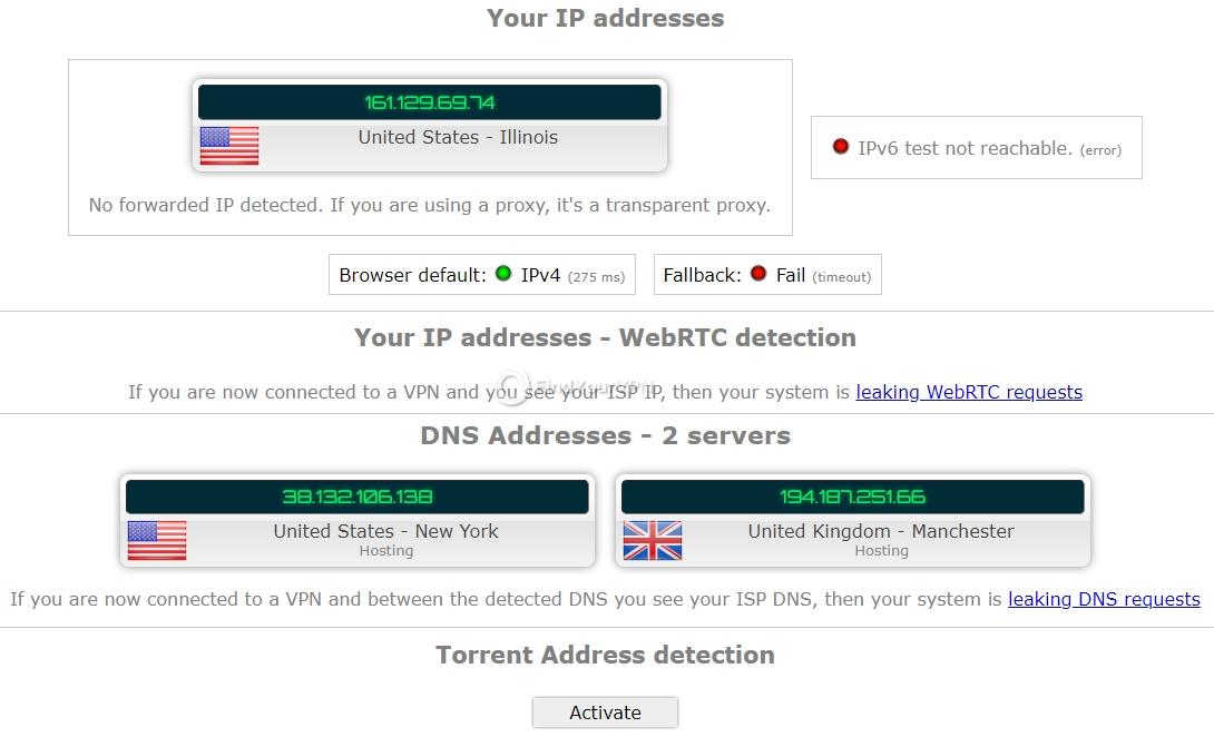 ipleak's results of CyberGhost VPN