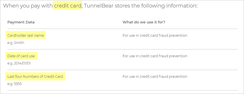 TunnelBear privacy policy with credit card data