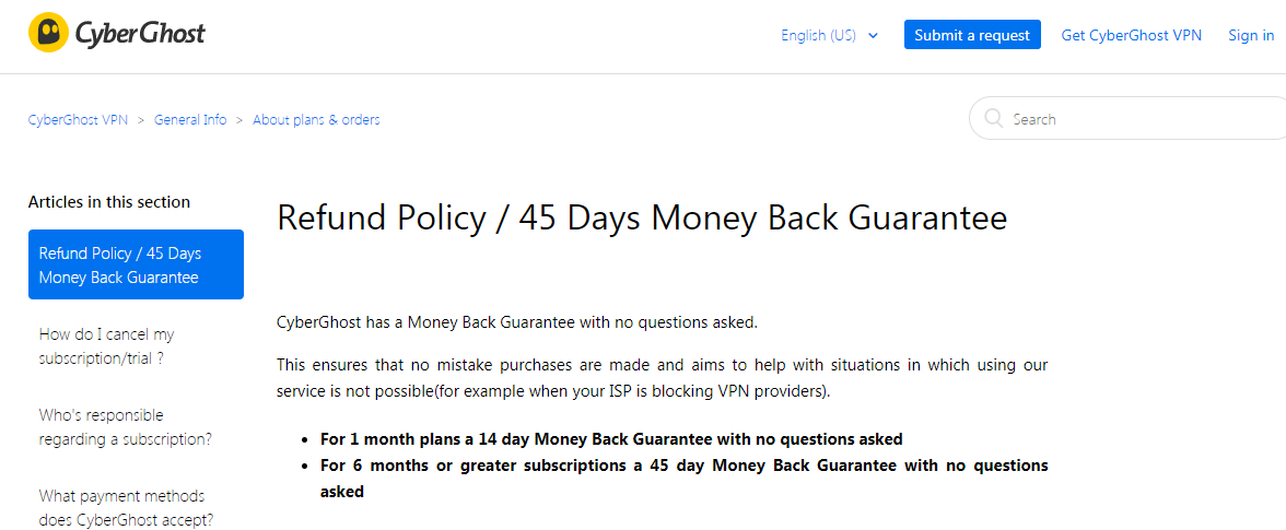 CyberGhost VPN money-back guarantee policy