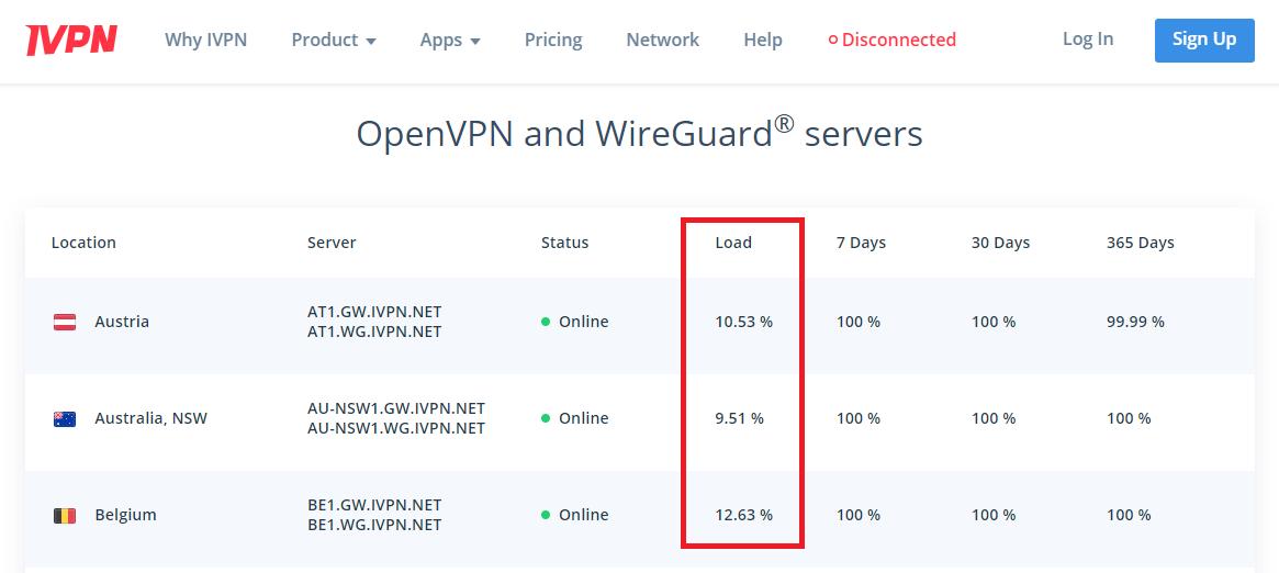 IVPN best VPN server location page